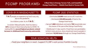 FCCMP-2020-stats